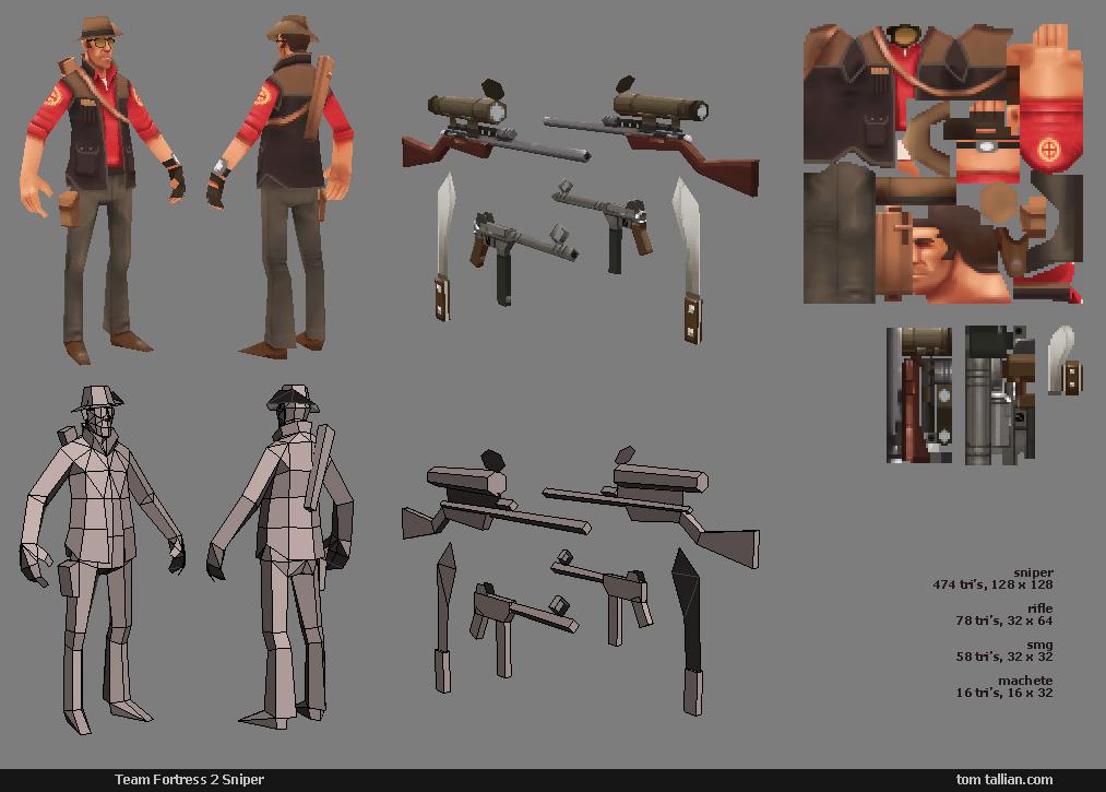 Team Fortress 2 Garry s Mod тектуры