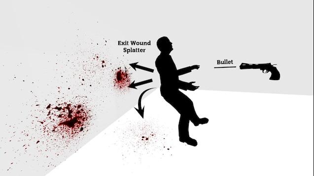 Динамическое разбрызгивание крови